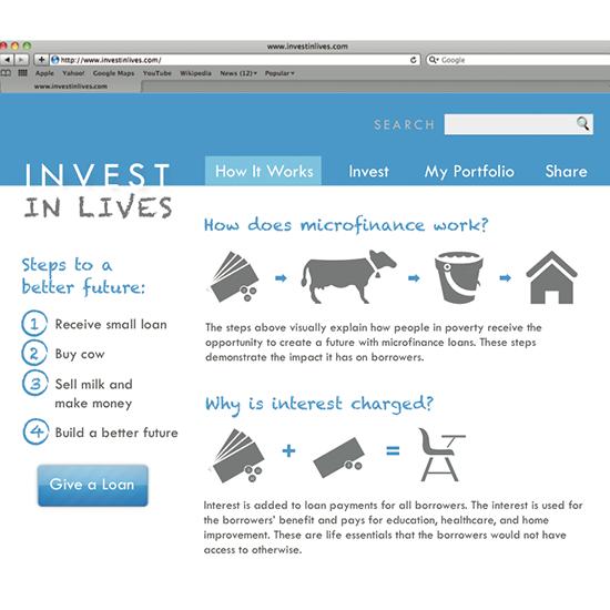 <i>Invertir En Su Futuro</i>